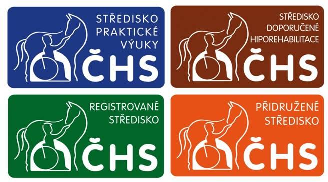 CHS_kategorizace_hiporehabilitacnich_sterdisek
