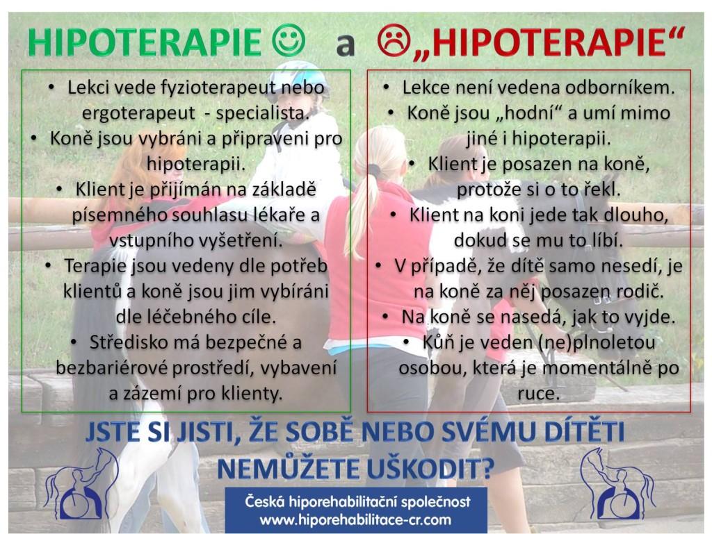 CHS_letak_spravna_praxe_hipoterapie